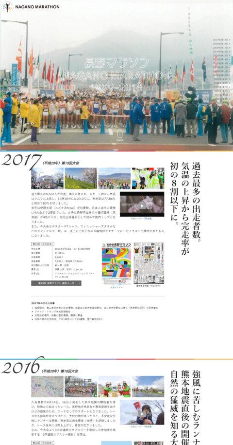 長野マラソン20年の歴史
